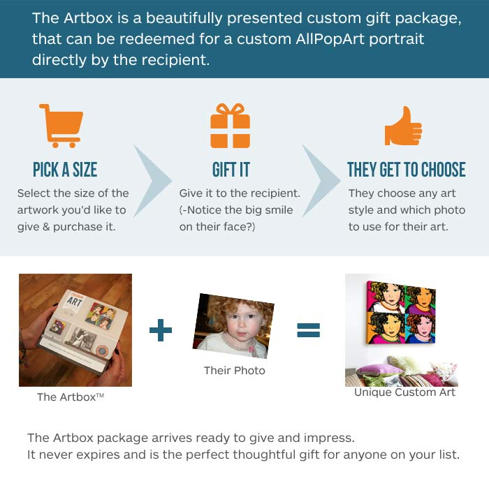 Artbox Gift Package | Custom pictures in canvas from your photos ...